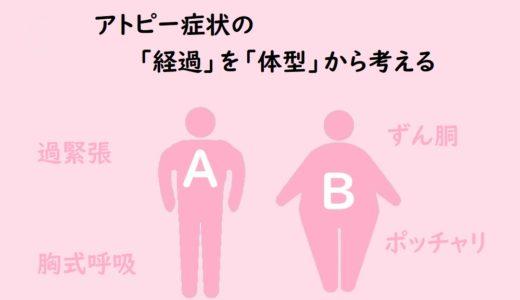 アトピーの治りにくさと体型の関係